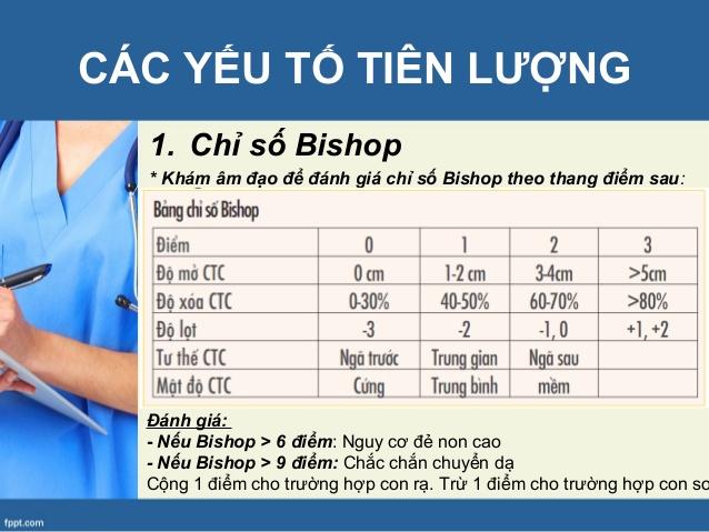 ý nghĩa chỉ số Bishop là gì?